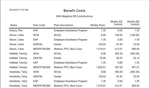 Sierra Workforce Human Resource Software Report-Benefit Cost